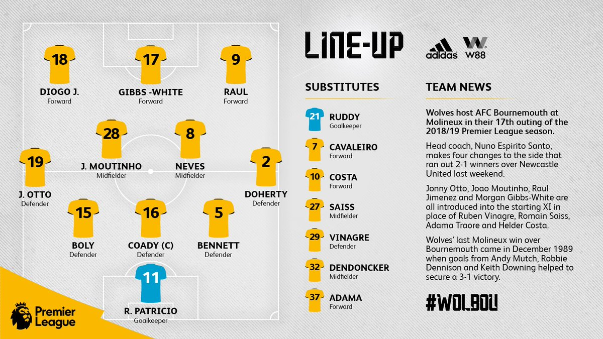 Wolves's photo on #WOLBOU