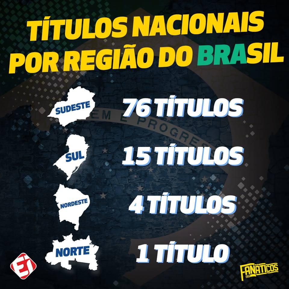 Considerando Campeonato Brasileiro, Copa do Brasil e Copa dos Campeões, essa aí é a lista! O que achou, torcedor?  Você sabia que o EI lançou um novo app para quem é torcedor de verdade? E você ainda pode ganhar prêmios! Clique no link e SEJA UM FANÁTICO: https://t.co/PCUdJtD8R8