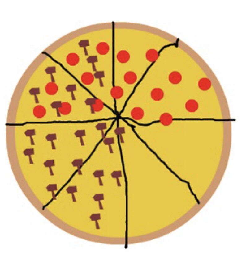 @earlboykins it's called pizza technology
