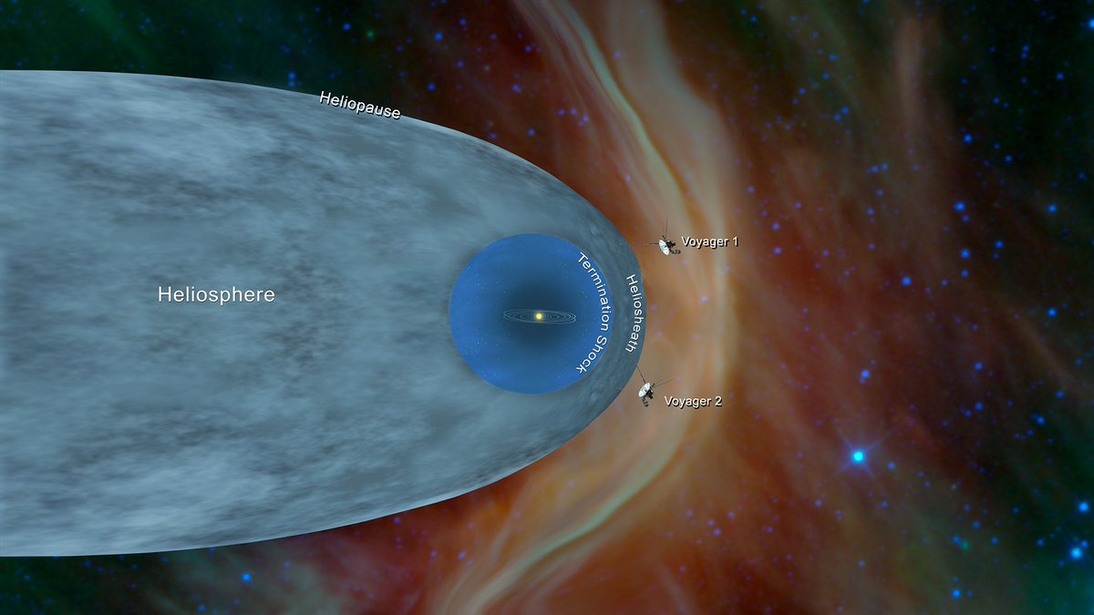 It's official: Voyager 2 has entered interstellar space https://t.co/dDtUHgHATq