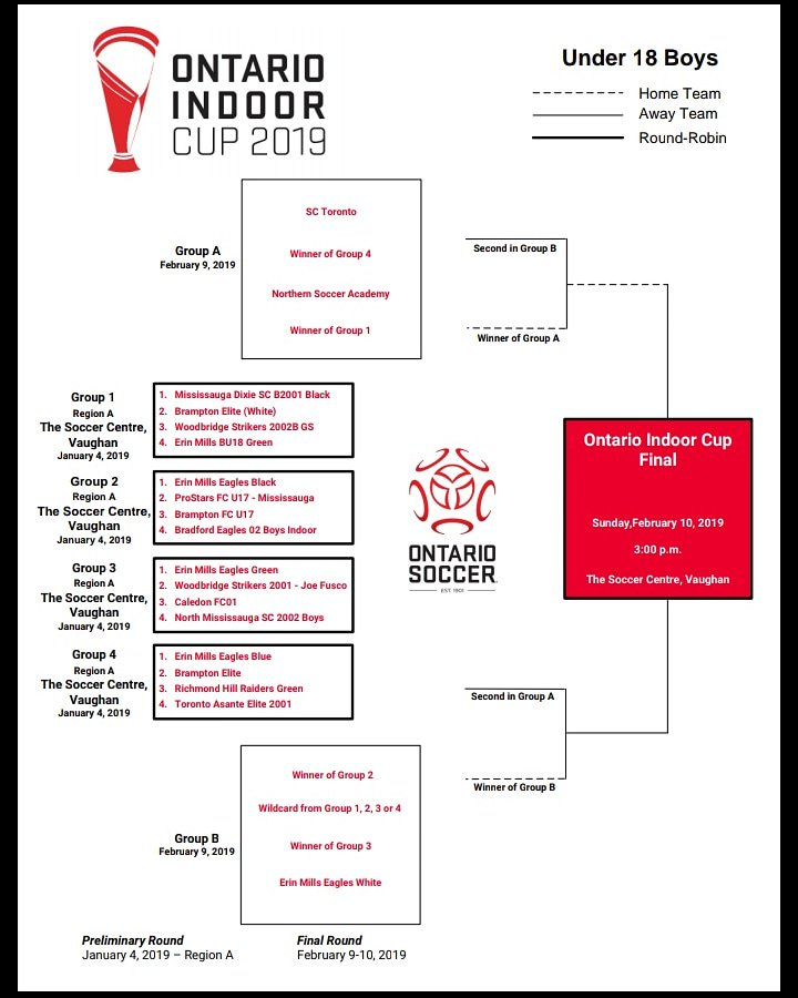 Ontario Indoor Cup 2019 Draw -   @SCToronto U18s get a bye to the Final Round. Can we build off of last year's success? @OntarioIsSoccer @TorontoSA @CanadaSoccerEN  Toronto Derby Tonight vs @NT_SoccerClub @HangarSEC   #ontarioindoorcup #canadasoccer #opdl #csl #osl #oysl #calcio