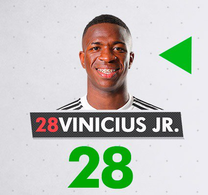 78 | 1-0 | 🔁 Second change by Solari. @vini11Oficial replaces @Benzema. #RMLiga