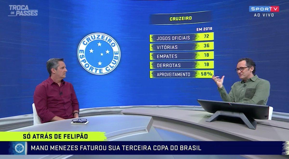 O Cruzeiro vai conseguir vencer ainda mais em 2019?  #TrocaDePasses