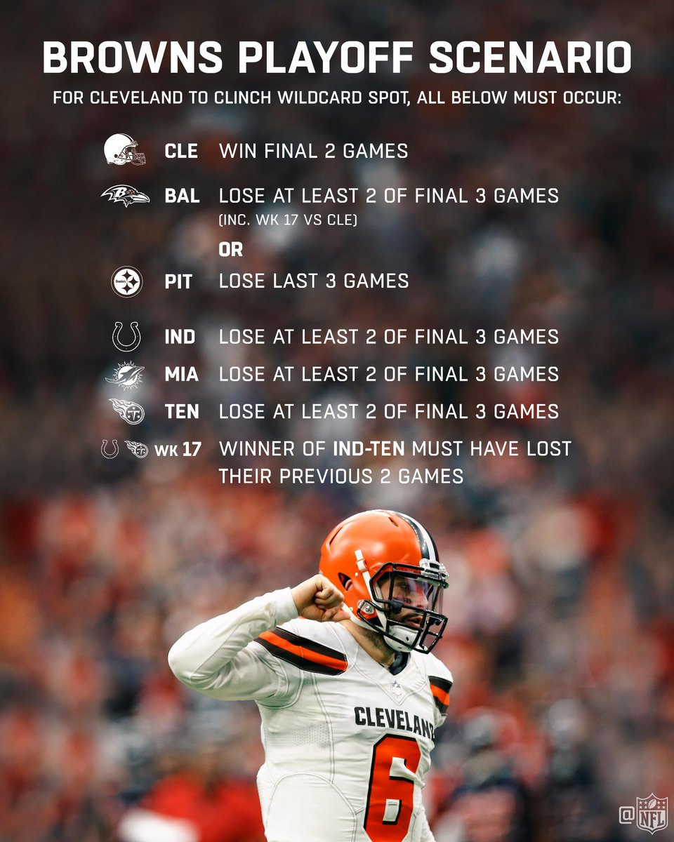 test Twitter Media - Will the @Browns make the #NFLPlayoffs?  #Browns https://t.co/zSwkVHDszM