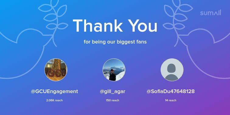 test Twitter Media - Our biggest fans this week: @GCUEngagement, @gill_agar, @SofiaDu47648128. Thank you! via https://t.co/Smxnf7IYIv https://t.co/YsYk5C08QT
