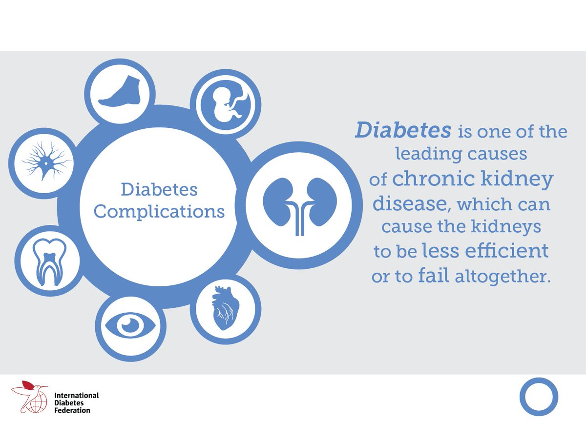 Int Diabetes Fed On Twitter Type 2 Diabetes Is The Leading Cause Of Kidney Failure Learn More About This Common And Costly Diabetes Complication Https T Co Tjzhzccien Https T Co Kvsaxjk6xx