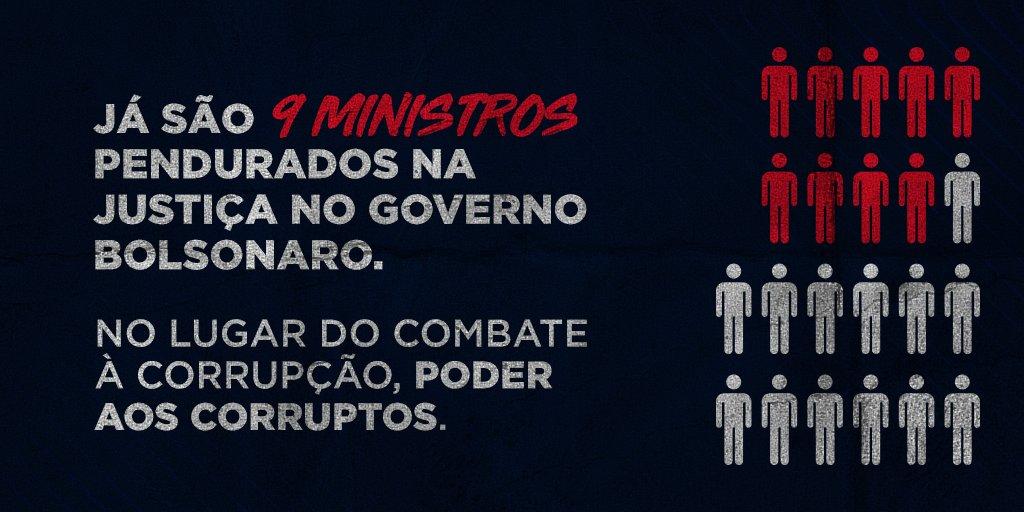 Caixa 2, calote, contratos irregulares, fraudes e, agora, ataques aos povos indígenas. Conheça as acusações judiciais que envolvem os ministros de Bolsonaro: https://t.co/GmgPQfaNyL