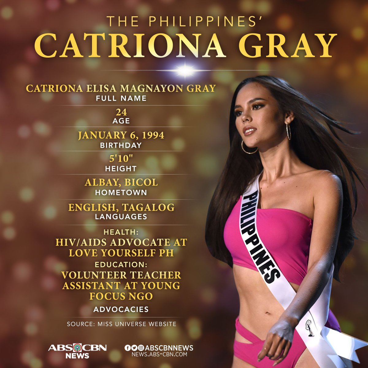 Catriona Gray is much more than just a pretty face. Here's what you need to know about the Philippines' bet in the #MissUniverse 2018 pageant.
