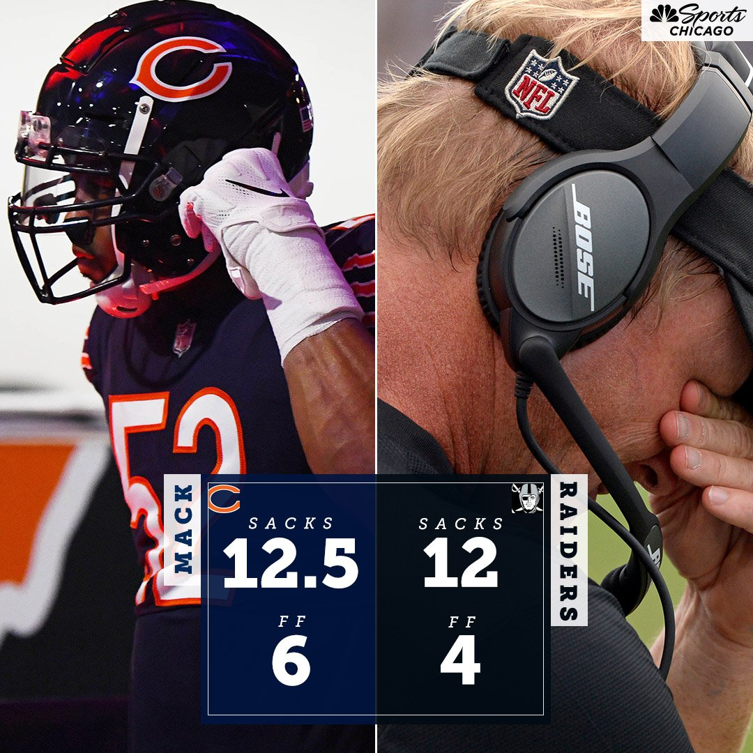 Remember when Jon Gruden traded Khalil Mack? That was awesome. #Bears