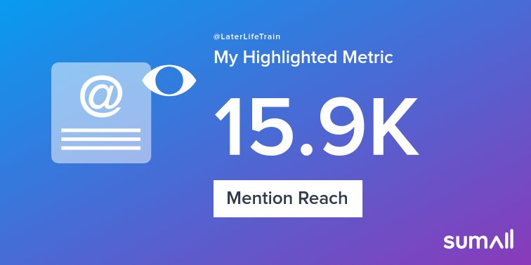 test Twitter Media - My week on Twitter 🎉: 48 Mentions, 15.9K Mention Reach, 12 Likes, 3 Retweets, 2.22K Retweet Reach. See yours with https://t.co/K5xTmg5Aom https://t.co/sWEkCgF8PV