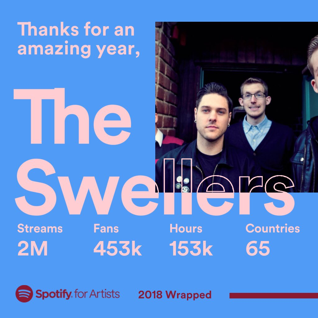 The Swellers on Twitter: