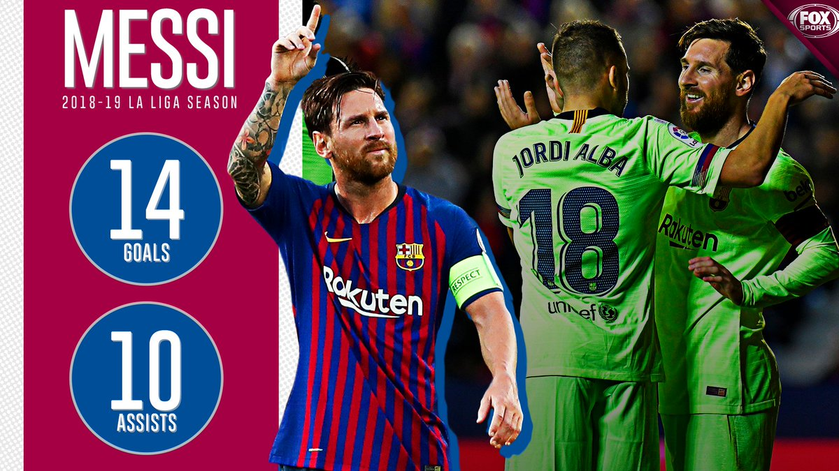 FOX Soccer's photo on Messi