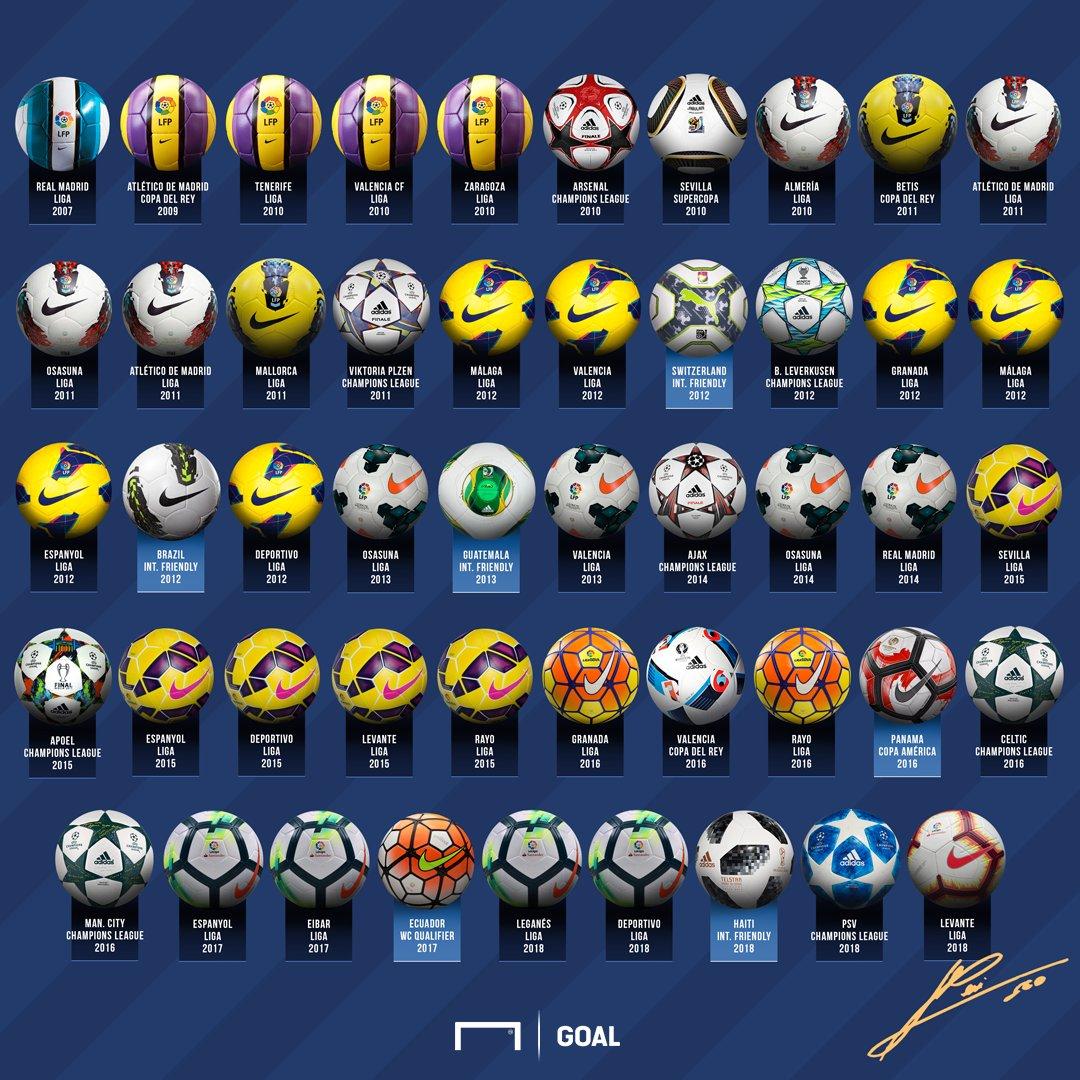 Martin Charquero's photo on Messi