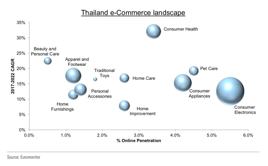 Opinion you electronic stores penetration rate seems