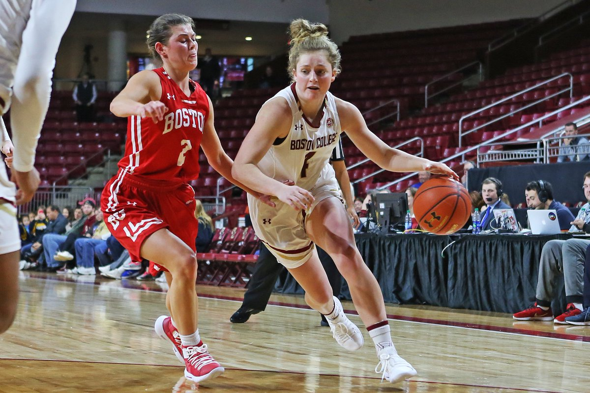 FINAL: Junior Taylor Ortlepp led the @BC_WBB with 19 points as the Eagles defeated in-state rival Boston University to improve to 9-2 on Sunday.  #WeAreBC 🦅  📝: http://bit.ly/2R0X74w 📷 : http://bit.ly/2PGPmfB