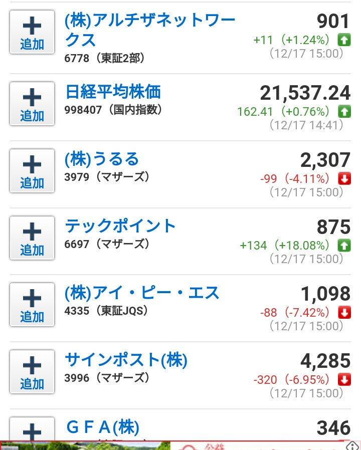 うるる 株価