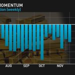 Image for the Tweet beginning: #Gold is back, BBG says,