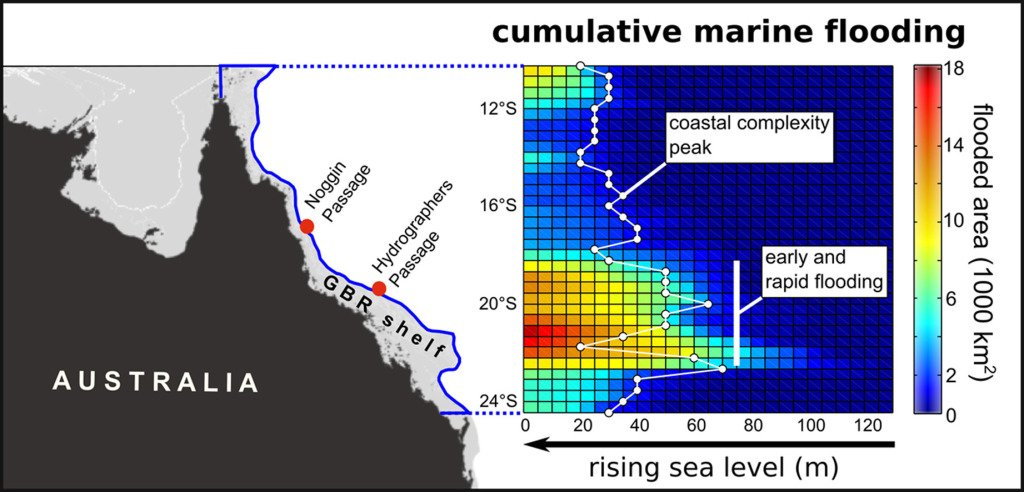Map Of Australia 20000 Years Ago.Grg Usyd On Twitter Hot Off The Press Reconstructing Coastal