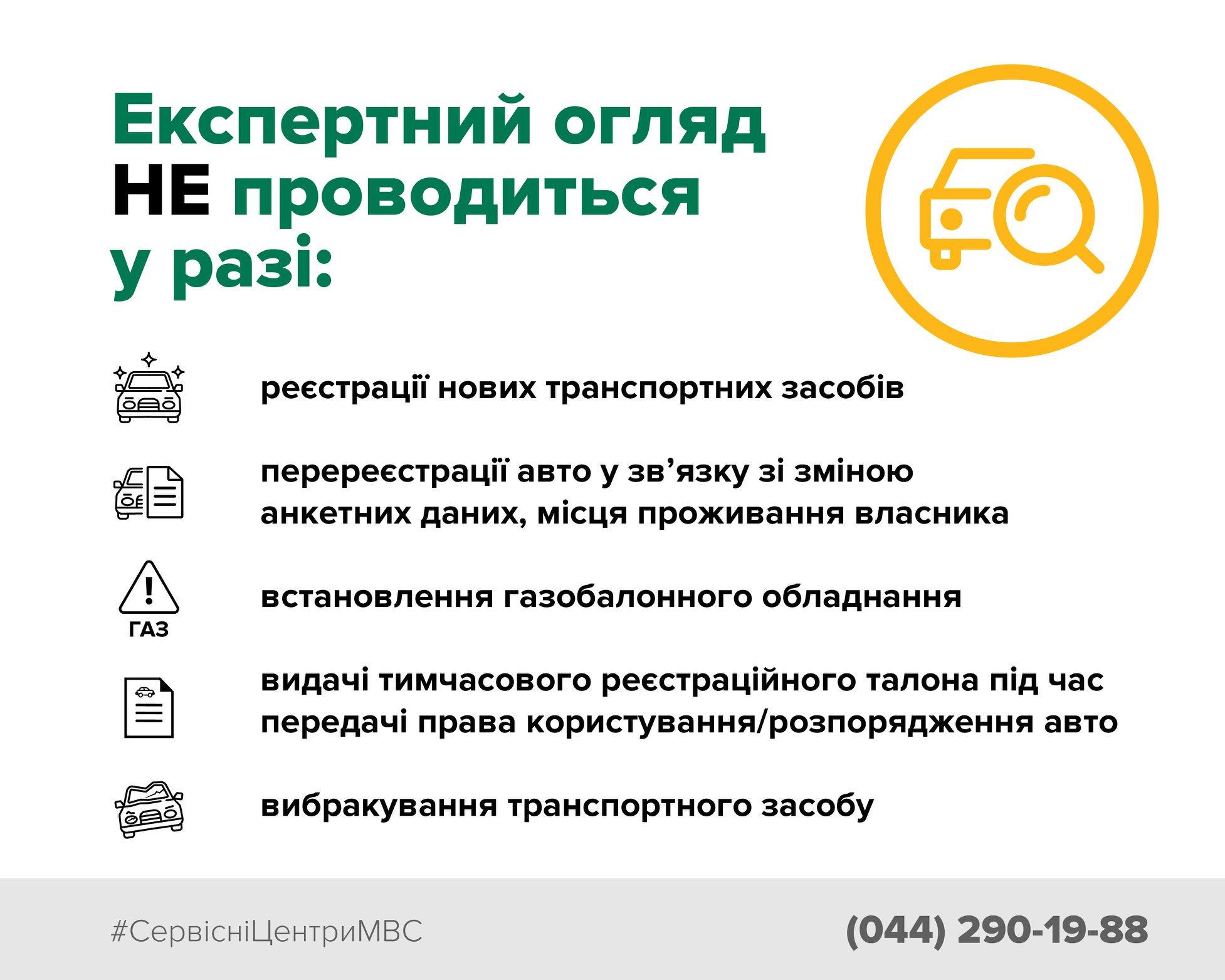 Регистрации транспортных средств по временному служба по миграционному учету