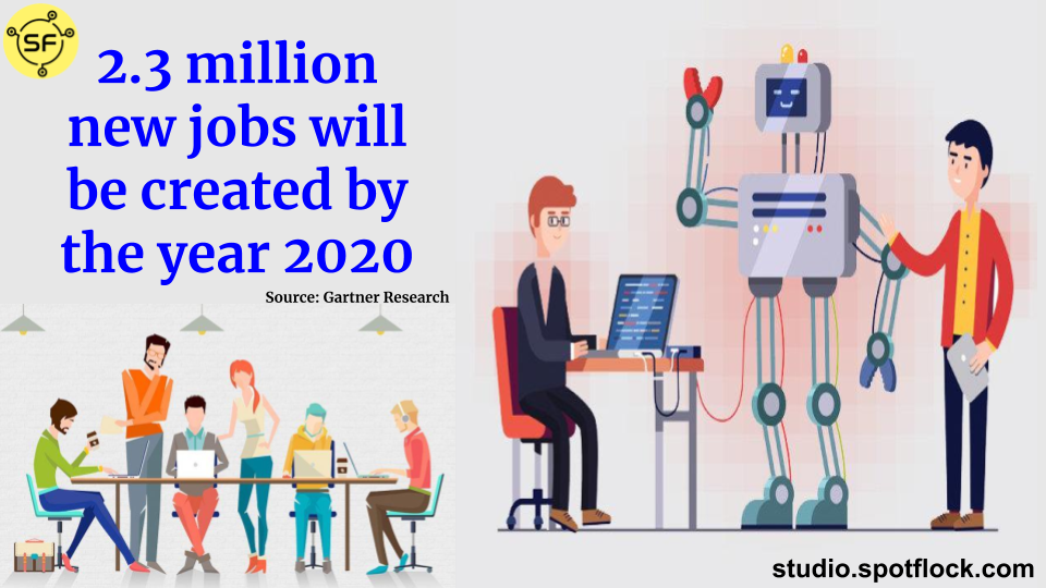 test Twitter Media - Jobs in #ArtificialIntelligence will grow exponentially  #ArtificialIntelligence #ai #machinelearning #technology #tech #datascience #robotics #bigdata #iot #deeplearning #innovation #startup #data #coder #internetofthings #coding #future #hacking #humanresources #humanresource https://t.co/XmGVQFq4MU