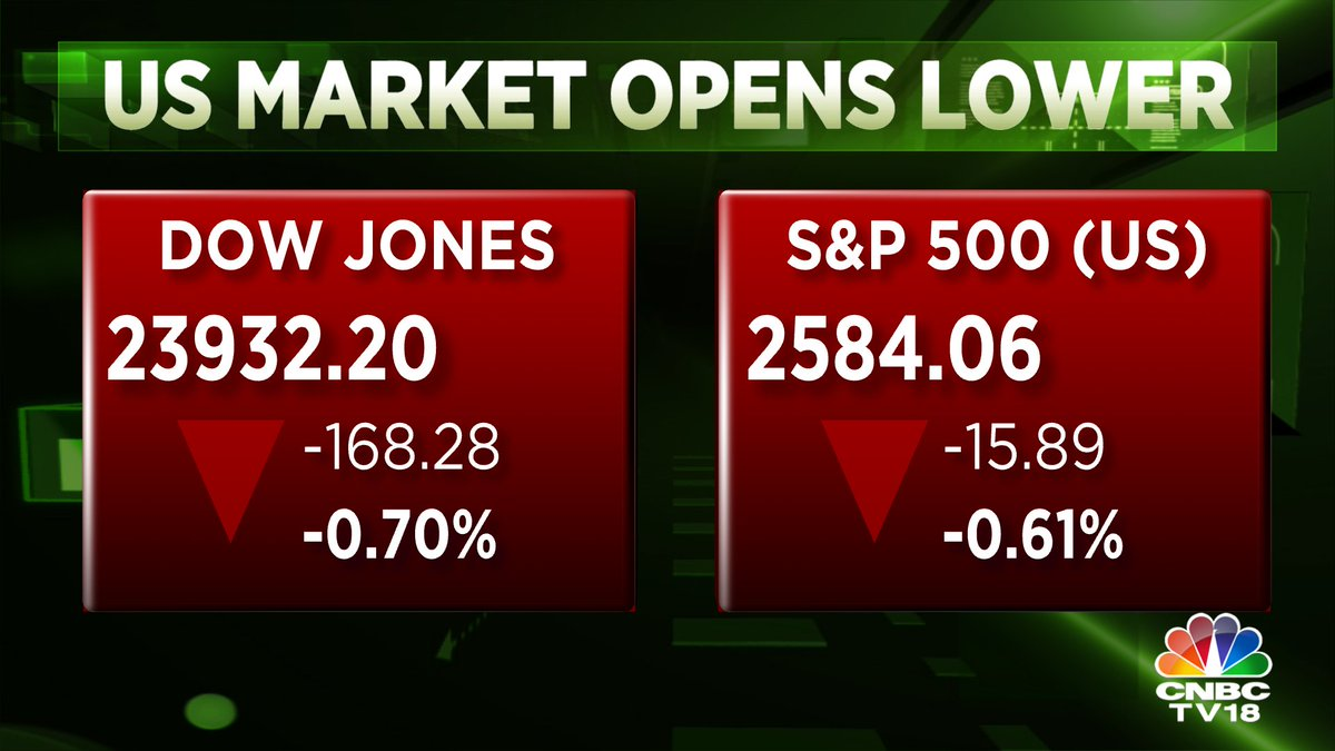#GlobalMarketUpdate   US market opens in the red; Dow Jones slides more than 150 points  ALERT: Dow fell nearly 500 points & S&P 500 closed down 1.9% on Friday, its lowest closing level since April