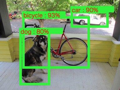 【JS】画像のリアルタイム物体検出 数行で実装 デモ有 TensorFlow.js coco-ssd