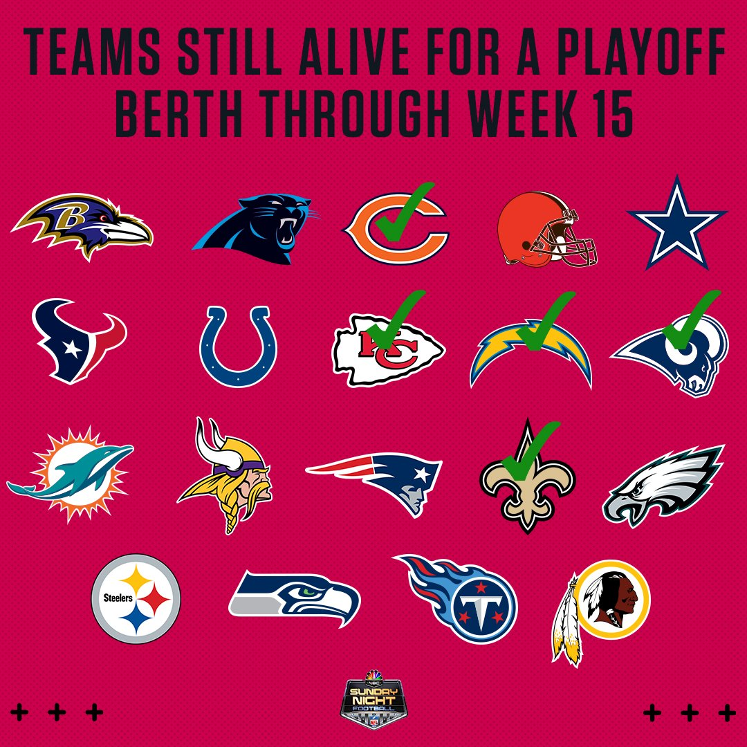 14 teams battling for 8 remaining playoff spots.