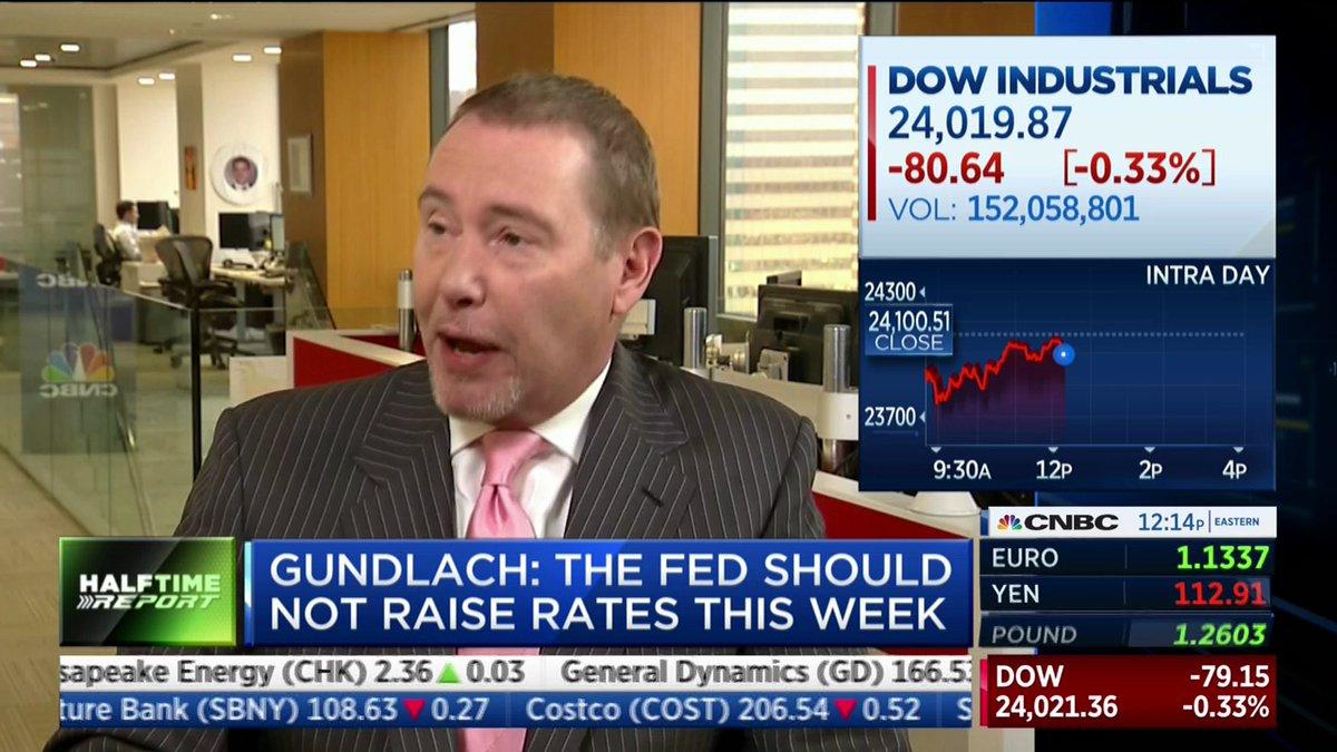 Jeffrey Gundlach says the Fed shouldn't raise interest rates this week https://t.co/X7cN0funEN