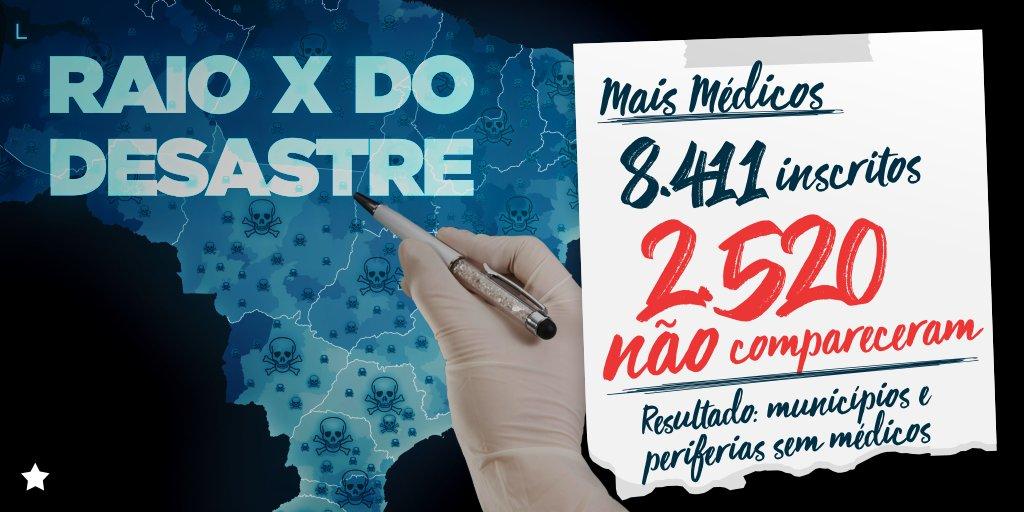 Um terço dos inscritos no programa Mais Médicos não se apresentou. A saúde no Brasil está ardendo em febre e muitos brasileiros serão prejudicados com a falta de médicos em seus municípios e regiões. https://t.co/kvzPGs9NWX