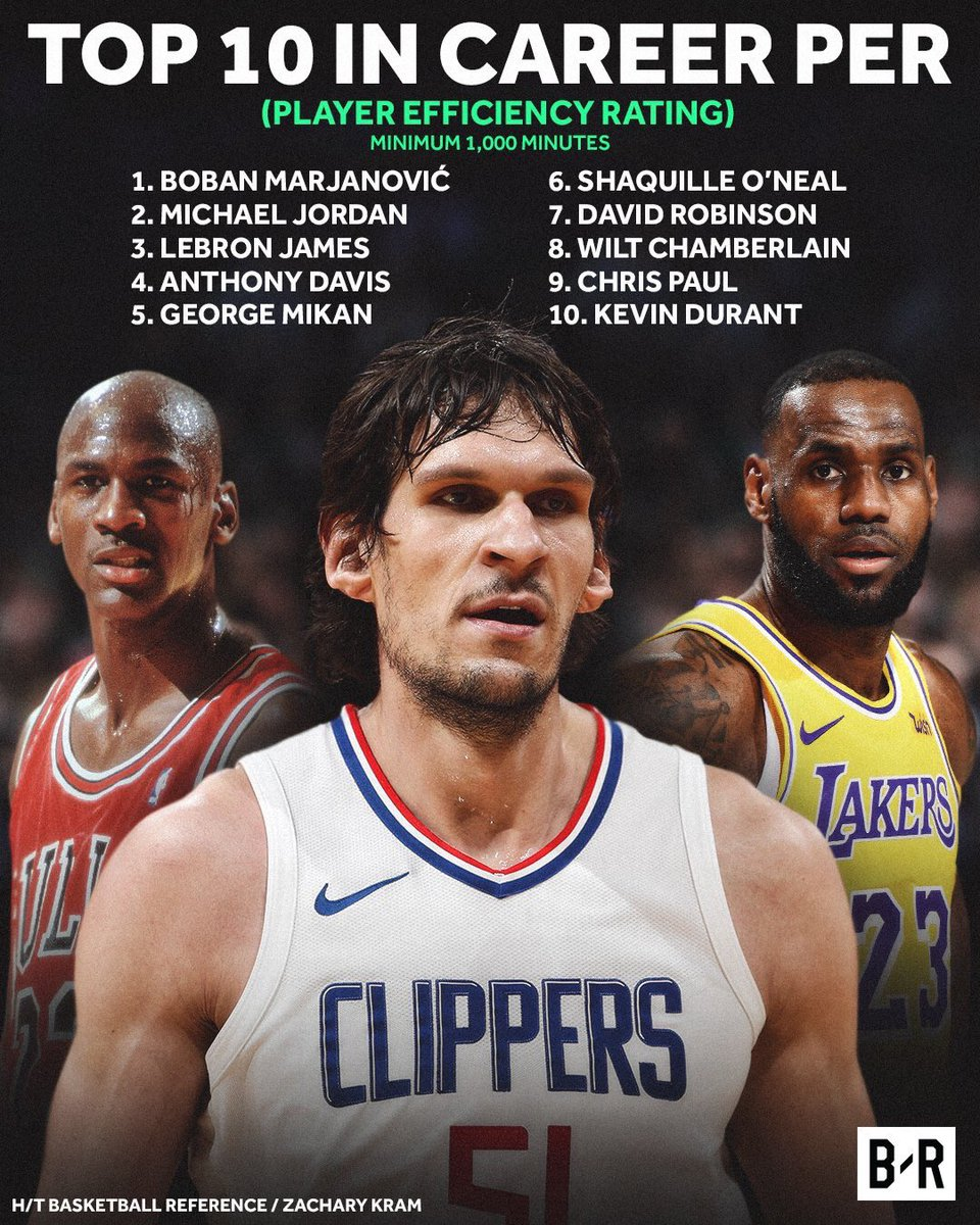 Herd [hurd] noun: a number of animals kept, feeding, or traveling together; drove; flock  Used in sentence: Boban is #1 in a herd of GOATS! 😂😂  (📸: @BleacherReport)