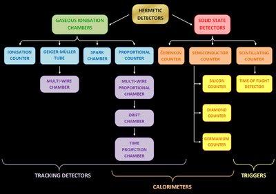pdf Методическое пособие по курсу Autodesk