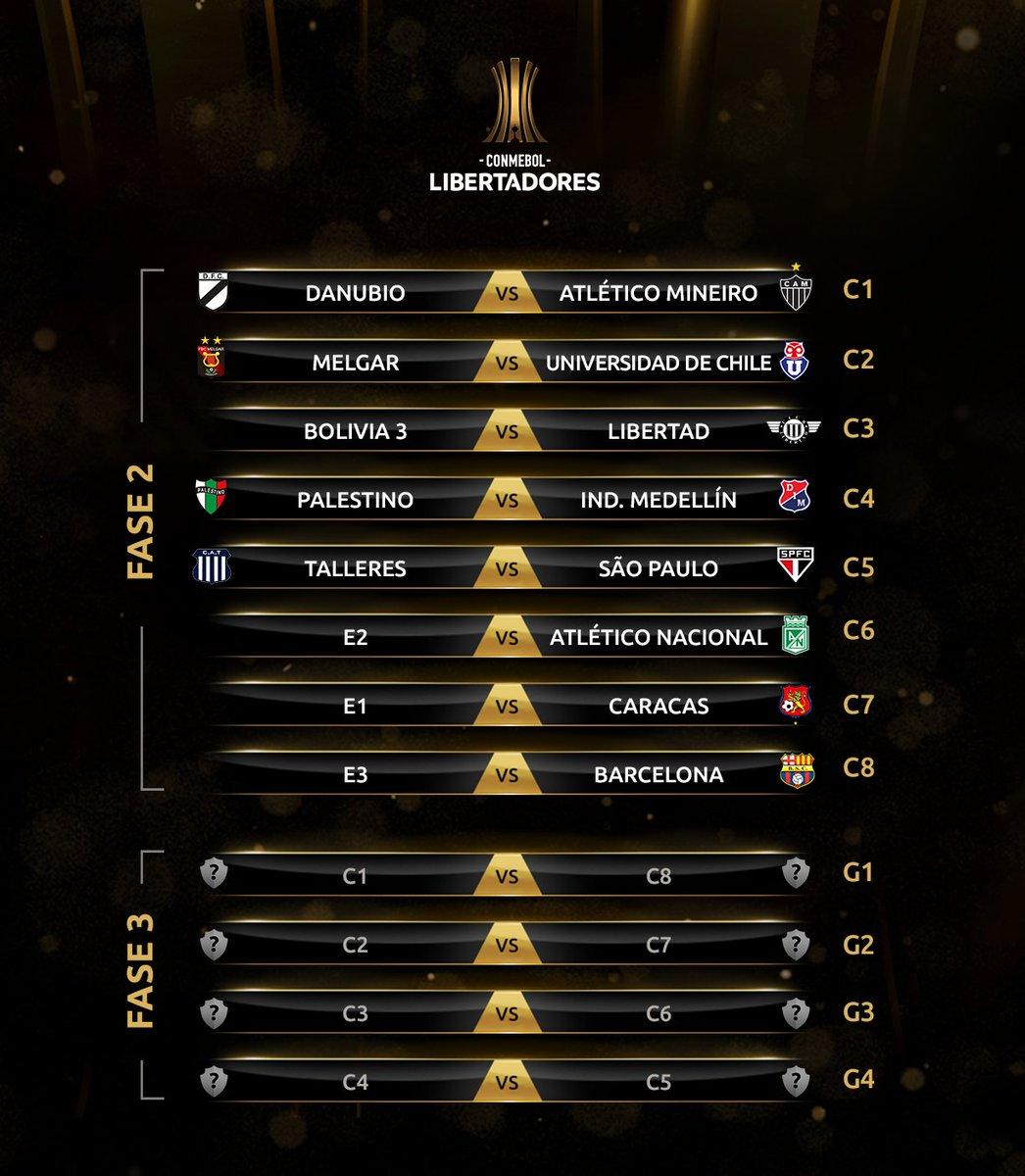 #Fase2 y #Fase3 de #CopaLibertadores2019
