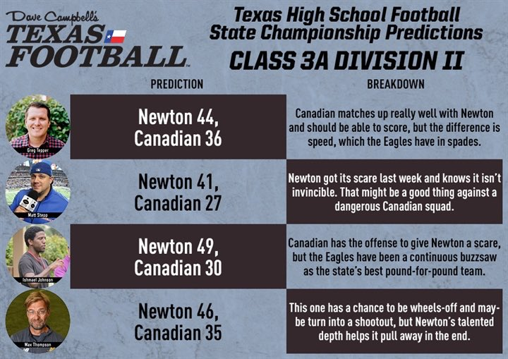 #Txhsfbplayoffs Latest News Trends Updates Images - CSN_Canadian