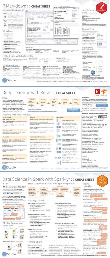 test Twitter Media - An R lovers paradise! >> Download the most fabulous R Cheat Sheets from @Rstudio: https://t.co/eY55zVyXI7 #abdsc  #BigData #DataScience #DataMining #Statistics #MachineLearning #DeepLearning #AI #Rstats #coding #Rstudio https://t.co/5oBkK2KHlf