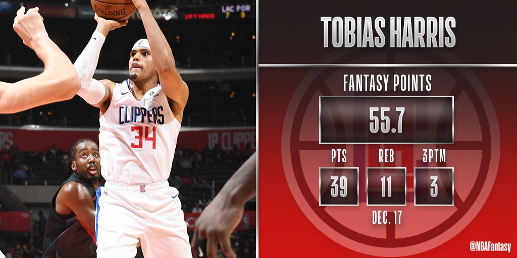 Tobias Harris poured in the points tonight for the @LAClippers and finished as the leading #NBAFantasy scorer in LA with a strong double-double.  #ClipperNation