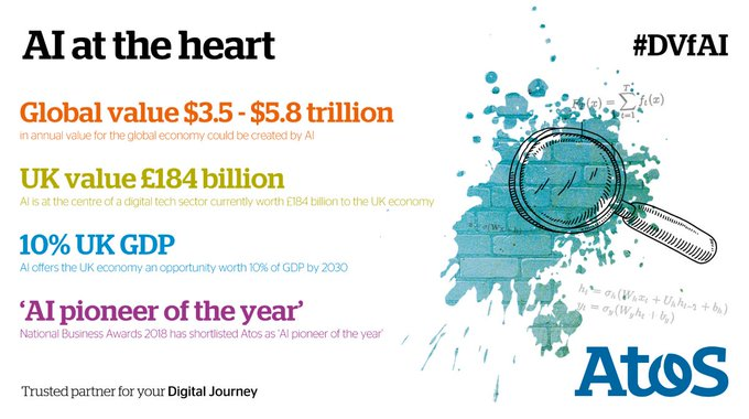 #ArtificialIntelligence is at the centre of a #digital sector currently worth £184 billion...