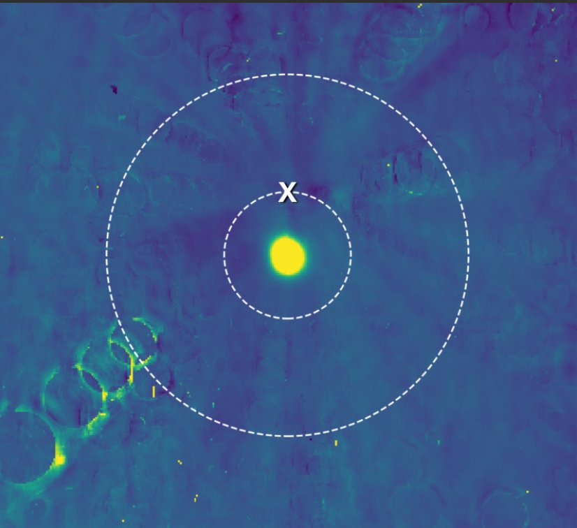 Oh yeah!!! Tally Ho Ultima! https://t.co/meWocDY1wu #NASA #SPACE #SCIENCE @NASANewHorizons NASA's New Horizons Spacecraft Takes the Inside Course to Ultima Thule— Mission Team Sees No Moons or Rings Near Ultima, Opts for Primary Flyby Path