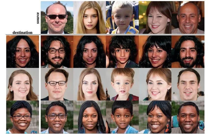 Imagens criadas por inteligência artificial se aproximam da perfeição; veja evolução de 2014 a 2018 ->  https://t.co/wRK0Urv6oK#olhardigital