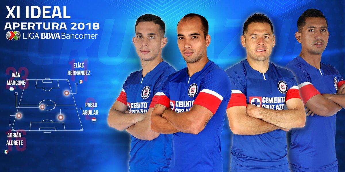 🇲🇽Adrián Aldrete, 🇦🇷Iván Marcone, 🇵🇾 Pablo Aguilar y  🇲🇽Elías Hernández, elegidos por la @LIGABancomerMX en el XI ideal del Apertura 2018. 🔵