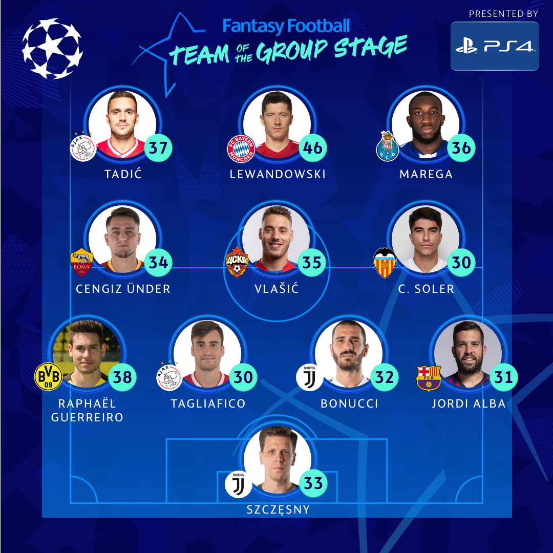⭐️ #UCL Fantasy Football ⭐️ 👕 Team of the Group Stage!  How did your fantasy team do? 👍 or 👎?  #UCLfantasy  @PlayStationEU