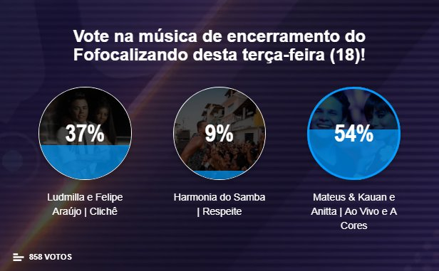 Você votou no nosso site e a gente encerra o #FofocalizandoNoSBT com @matheusekauan e @Anitta 💣🎵 Foto
