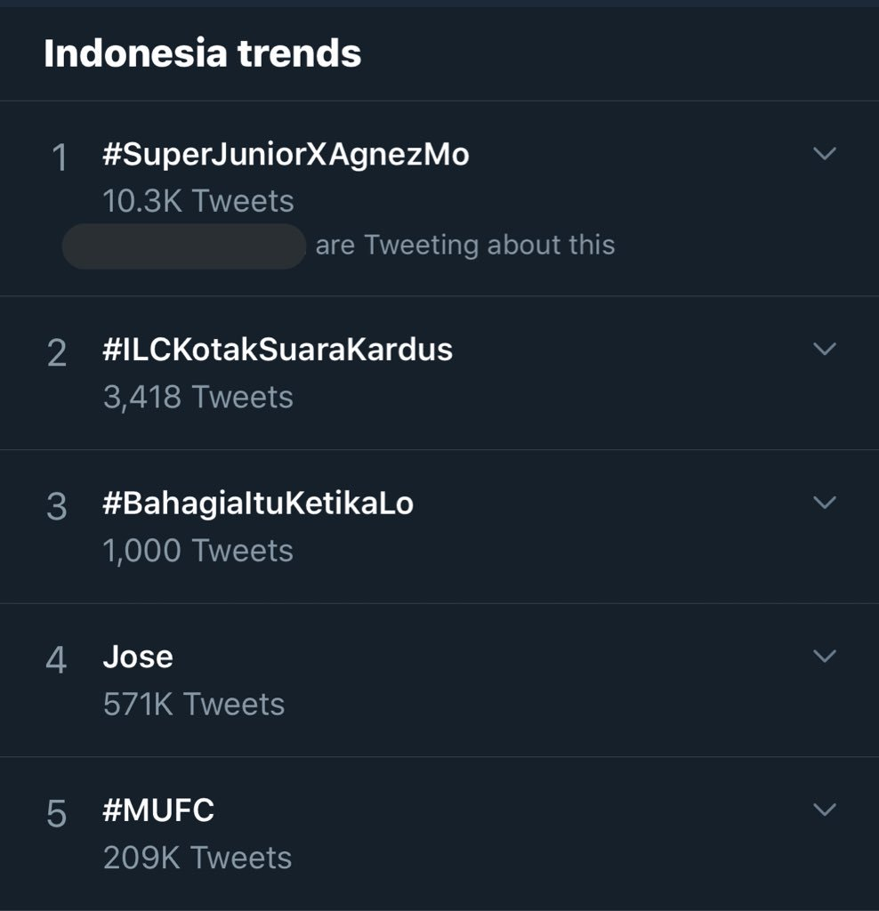 Have passed 10k tweets and still trending no 1 in Indonesia #SuperJuniorXAgnezMo @SJofficial @agnezmo @300<br>http://pic.twitter.com/R9c5MXqyWV