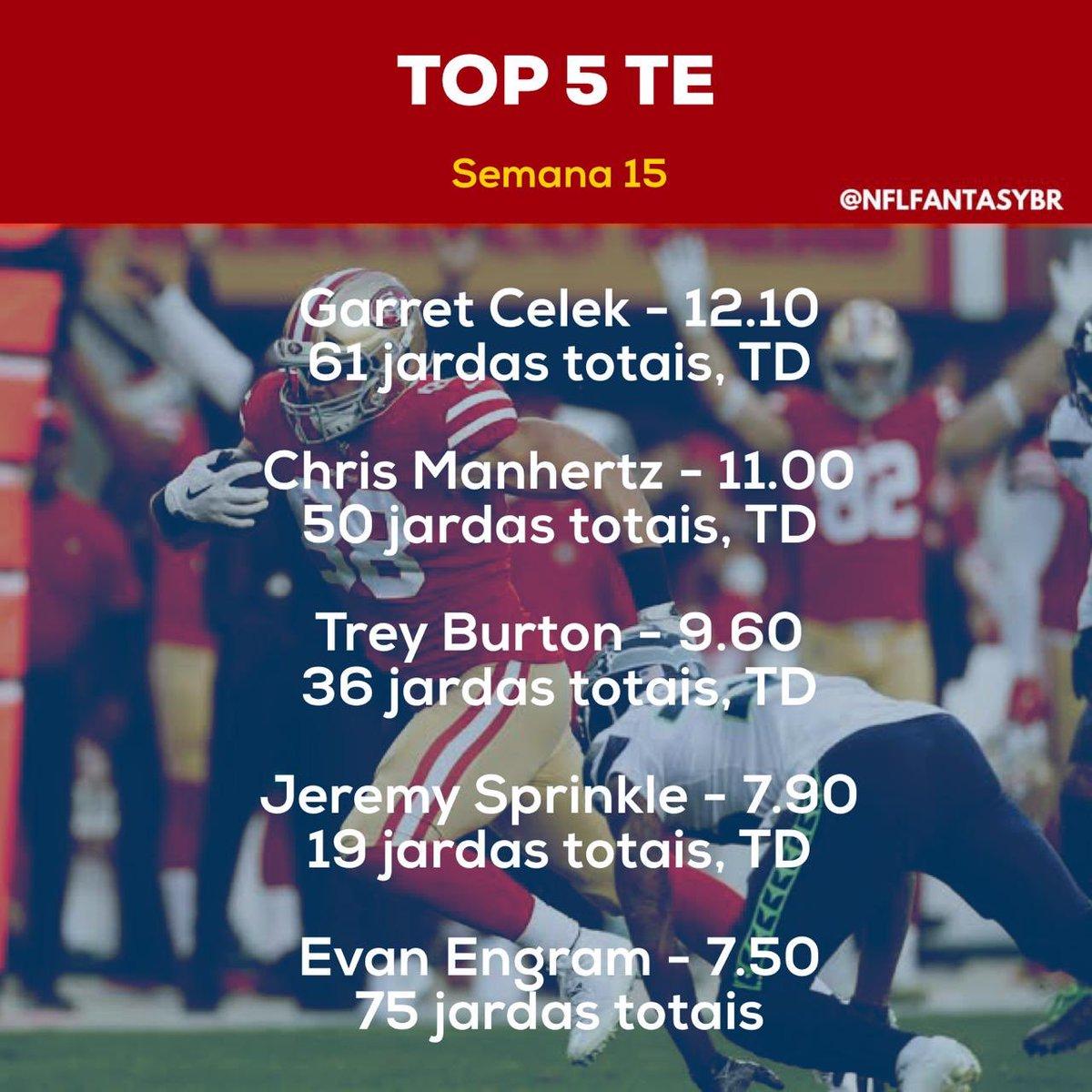 #NFLnaESPN Latest News Trends Updates Images - NFLFantasyBR_