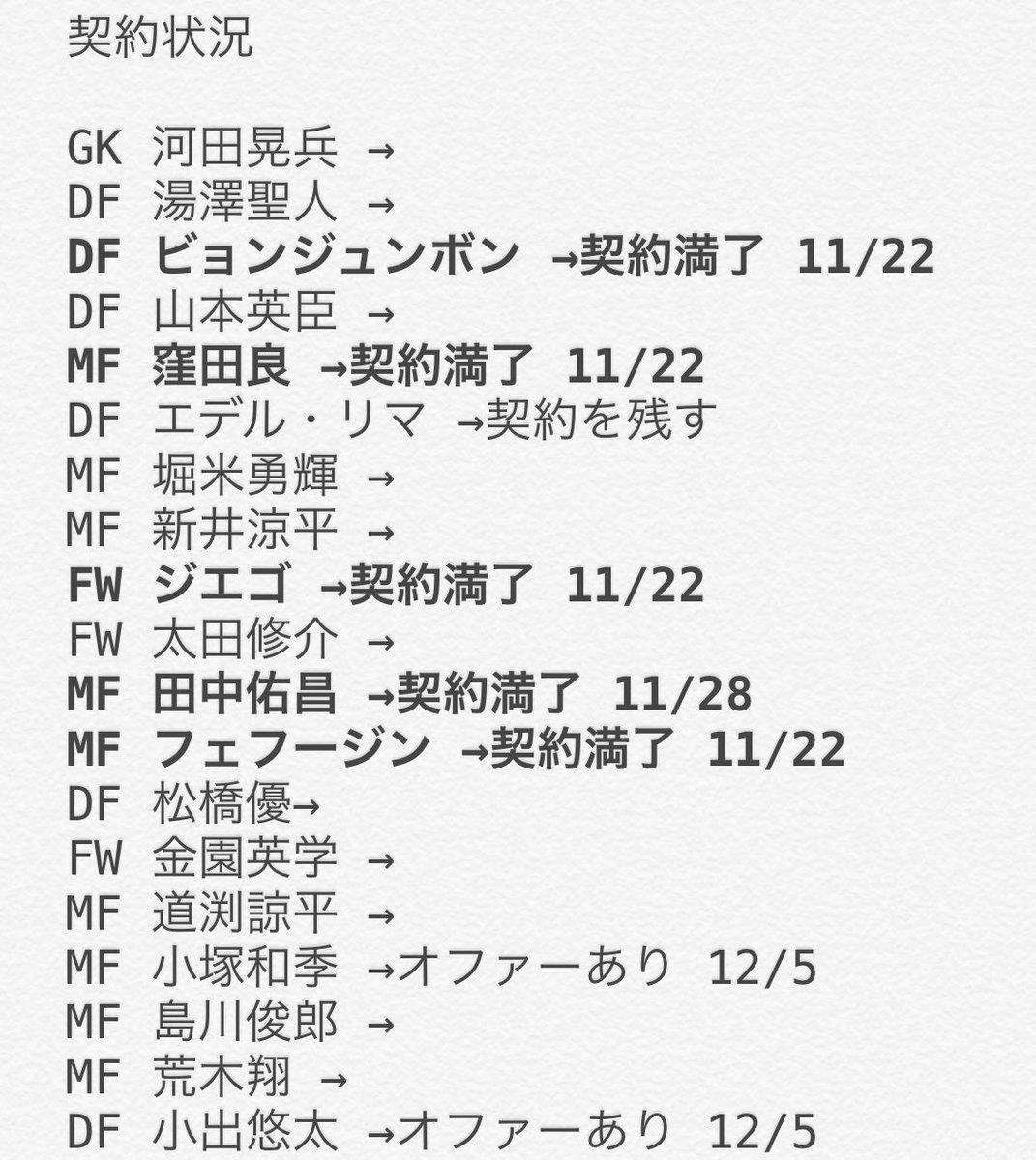 #Vfk Latest News Trends Updates Images - fcb_vfk_07