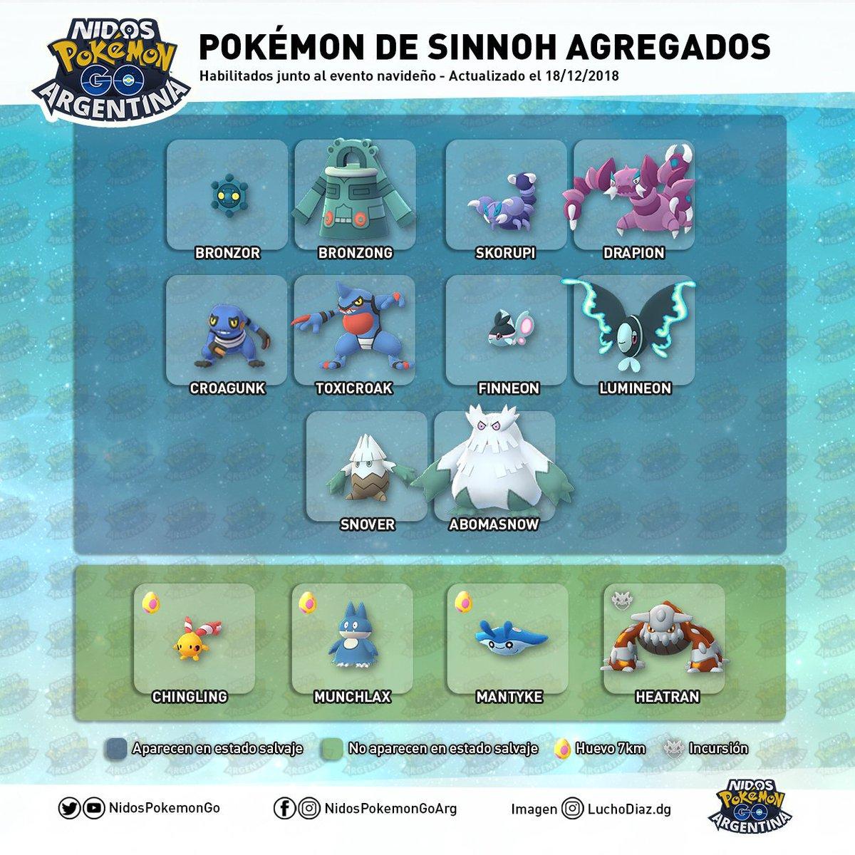 Imagen de Nidos Pokémon GO Argentina con los nuevos Pokémon de la cuarta generación agregados estas navidades en Pokémon GO