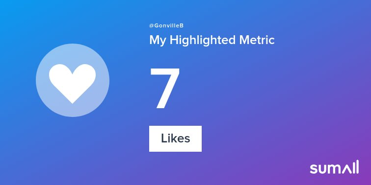 My week on Twitter 🎉: 1 Mention, 7 Likes, 1 Reply. See yours with https://sumall.com/performancetweet?utm_source=twitter&utm_medium=publishing&utm_campaign=performance_tweet&utm_content=text_and_media&utm_term=abb18609aef46c14644aeba4…