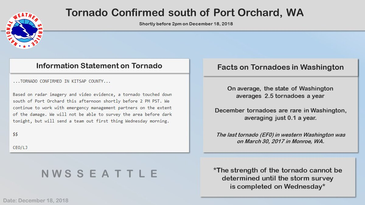 National Weather Service in Seattle can confirm that a tornado touched down near Port Orchard just before 2pm on December 18. An extensive, official damage survey will be conducted by the NWS Wednesday morning. Until then, the strength of the tornado can't be determined. #WAwx