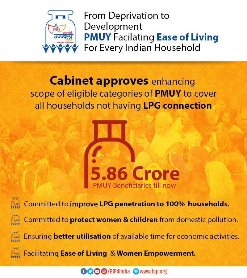 Thank the #CCEA chaired by Hon. PM Shri @narendramodi ji for approving to expand the scope of #PMUY to cover poor families not having LPG connections & not covered under the existing beneficiary categories. The step will further increase penetration of LPG to 100% households.