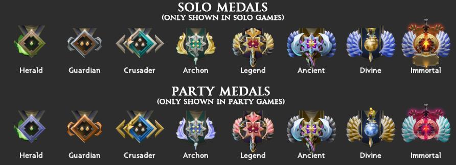Ranked medals 2 dota Dota 2