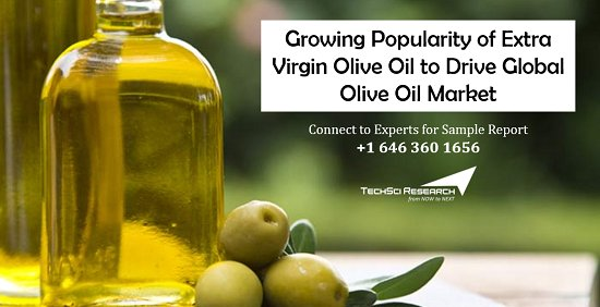 Do you know growing popularity of extra virgin olive #oil to